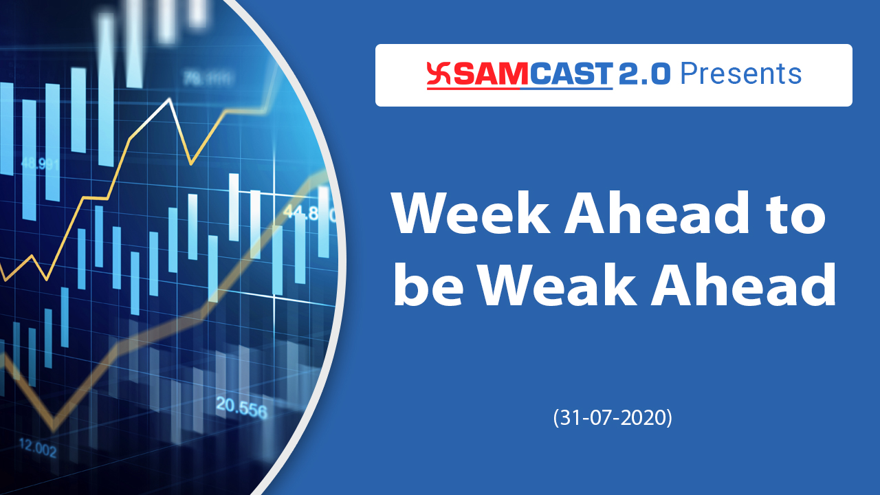 Week Ahead to be Weak Ahead
