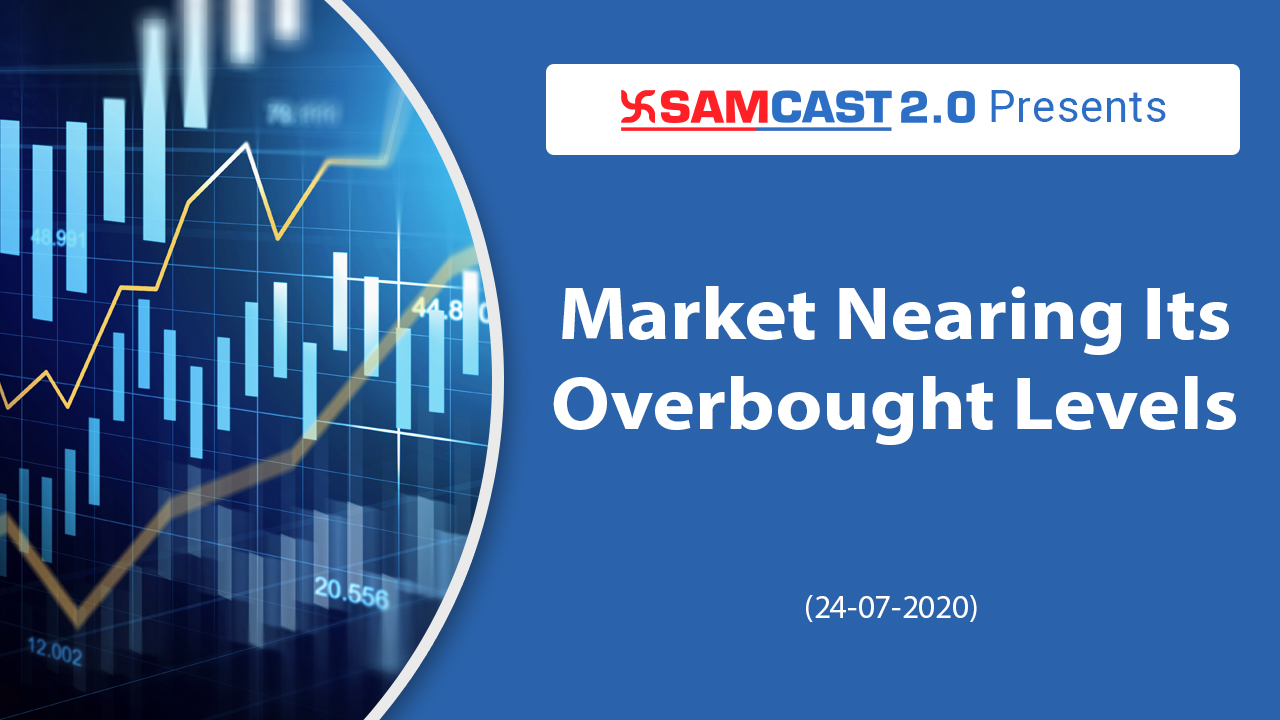 Market Nearing Its Overbought Levels
